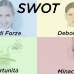5 Consigli di Marketing per uno Studio Odontoiatrico di Successo